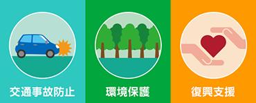 交通事故防止、環境保護、復興支援・教育